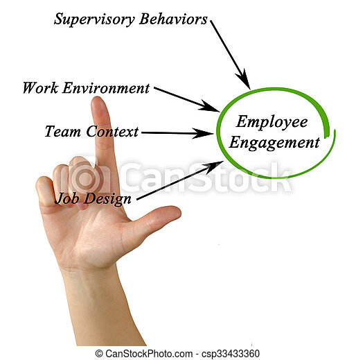 empregado, obrigação - csp33433360