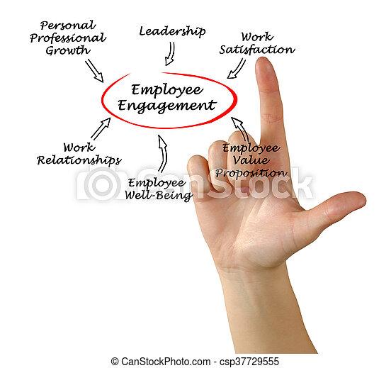 empregado, obrigação - csp37729555