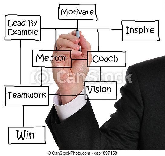 El éxito del negocio - csp1837158