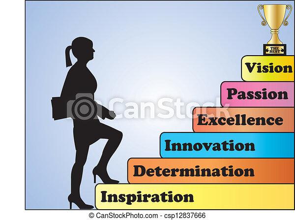 El concepto de los pasos del éxito, hombre de negocios - csp12837666