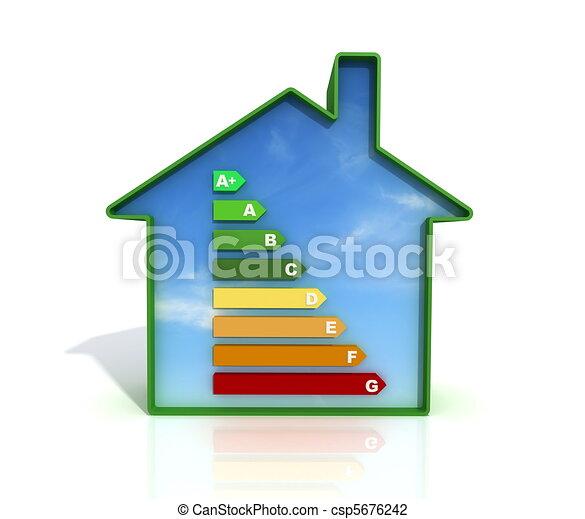 energetico, cerification - csp5676242