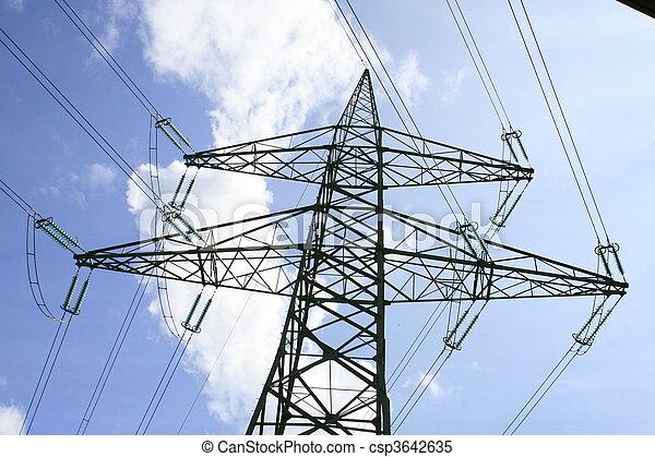 energi - csp3642635