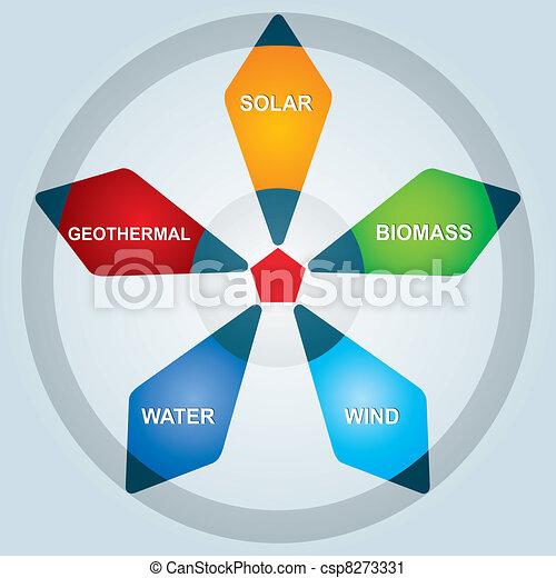 energia, renovável - csp8273331