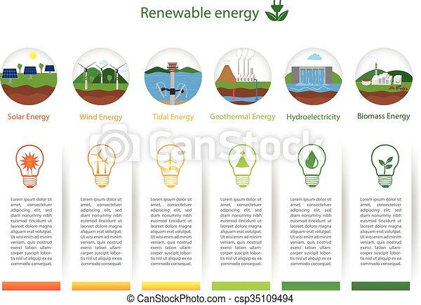 energia, renovável, tipos - csp35109494