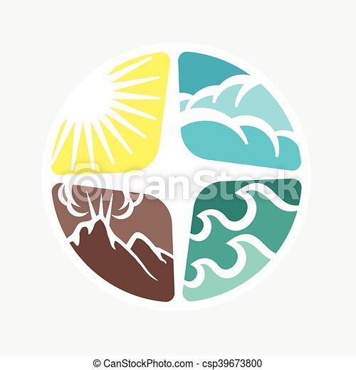 energia, vário, tipos, renovável - csp39673800