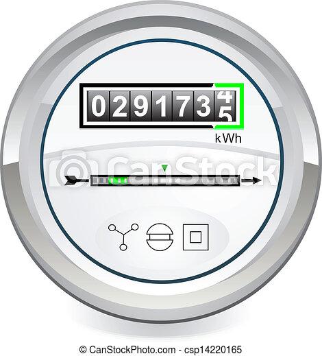 energie, meter - csp14220165