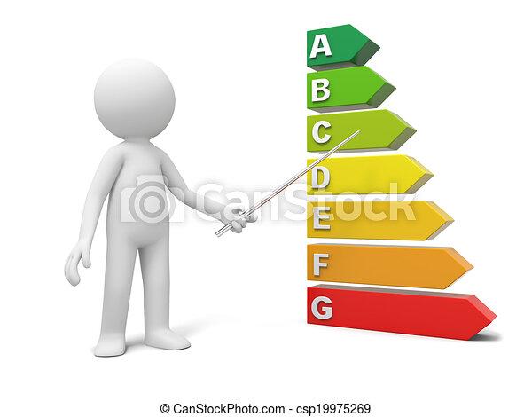 Energy efficiency graph - csp19975269