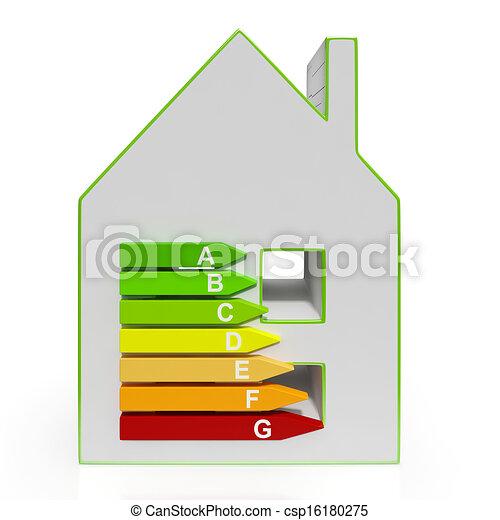 Energy efficiency housing diagram shows classification energy energy efficiency housing diagram shows classification csp16180275 ccuart Choice Image