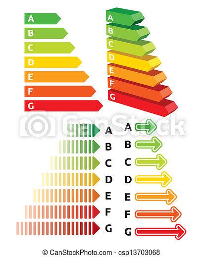 Energy efficiency rating - csp13703068
