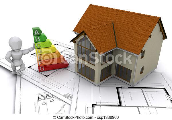 Energy efficient - csp1338900