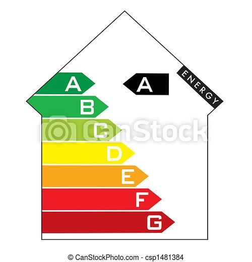 energy house - csp1481384