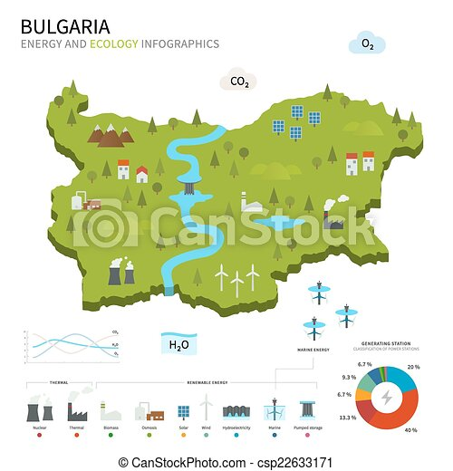 Energy industry and ecology of Bulgaria - csp22633171