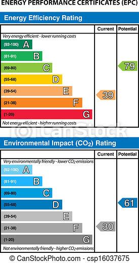 Energy Performance Certificates - csp16037675