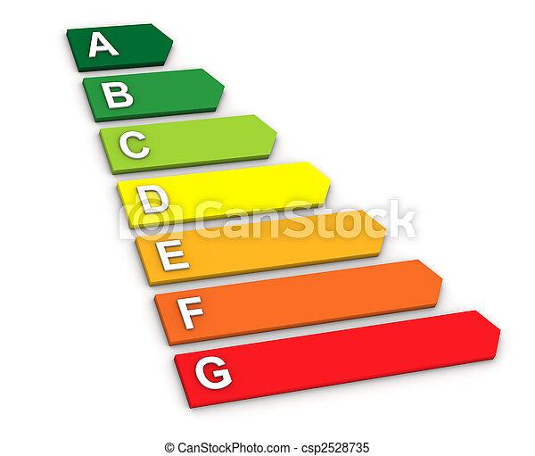 Energy Performance Scale - csp2528735