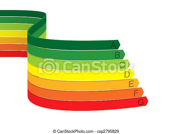 Energy performance scale - csp2795829