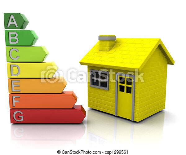 Energy ratings - csp1299561