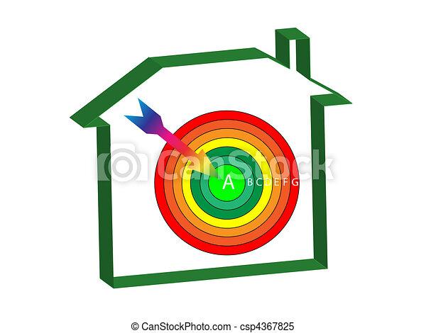 energy ratings house target - csp4367825