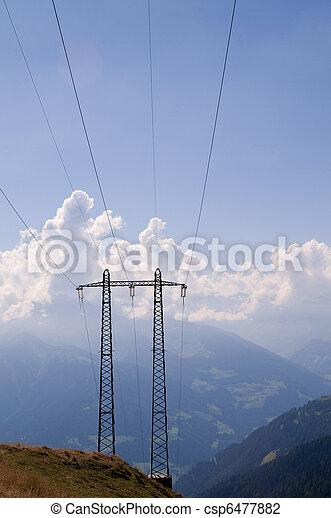 Energy - csp6477882