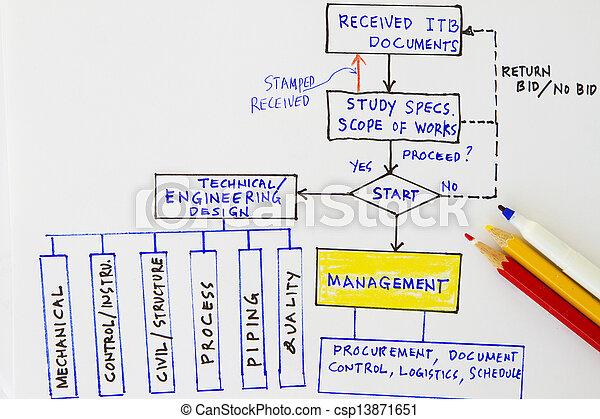 Engineering documents - csp13871651