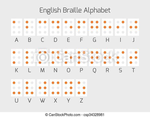 English Braille Alphabet Letters Braille Alphabet Letters
