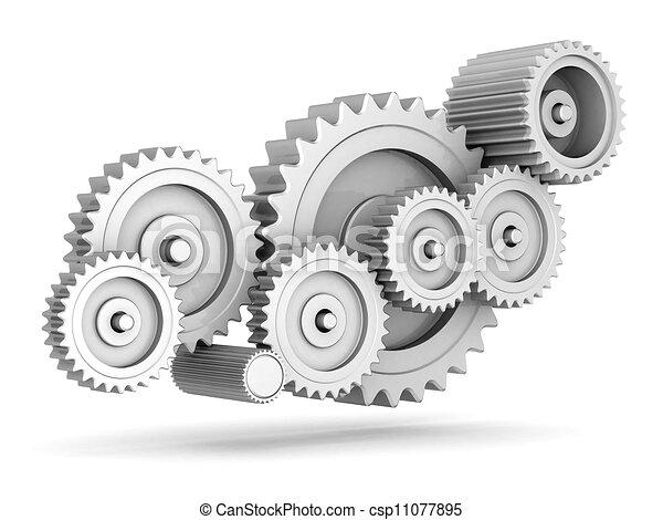 engrenages mecanique