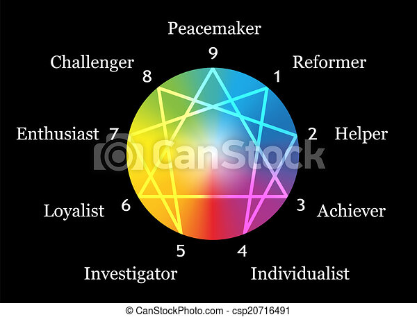 Enneagram Gradient Description Black - csp20716491