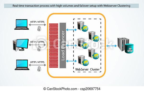 Enterprise application architecture vector illustration of real enterprise application architecture csp20697754 ccuart Images