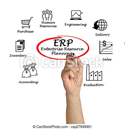 Enterprise Resource Planning - csp27849461