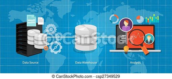 entrepôt, intelligence, données, business, base données - csp27349529