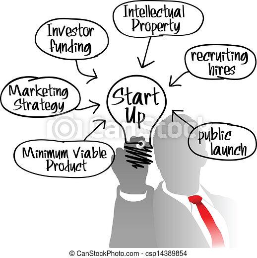 entrepreneur, lumière, démarrage, idée, ampoule - csp14389854