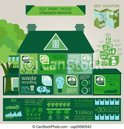 Environment, ecology infographic  - csp24560543