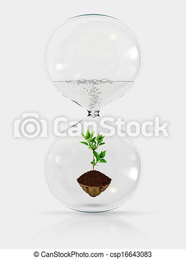 Environment  - csp16643083