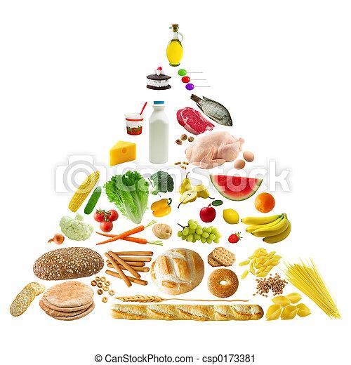 ernährungspyramide - csp0173381