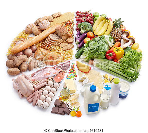 ernährungspyramide, kreisdiagramm - csp4610431