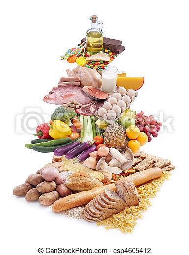 ernährungspyramide - csp4605412