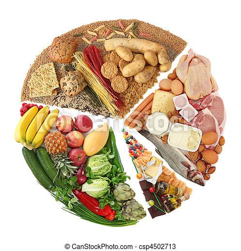 Lebensmittelpyramide - csp4502713