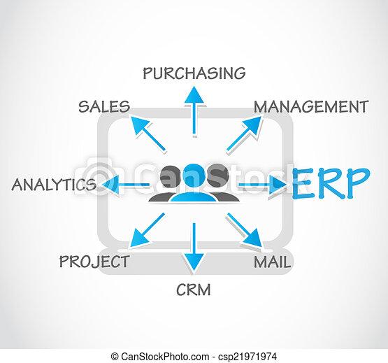 ERP - Enterprise Resource Planning  - csp21971974