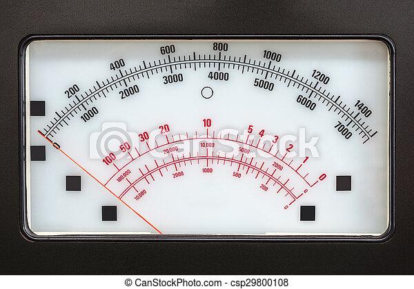 Sistema de medición retro con escala analógica - csp29800108