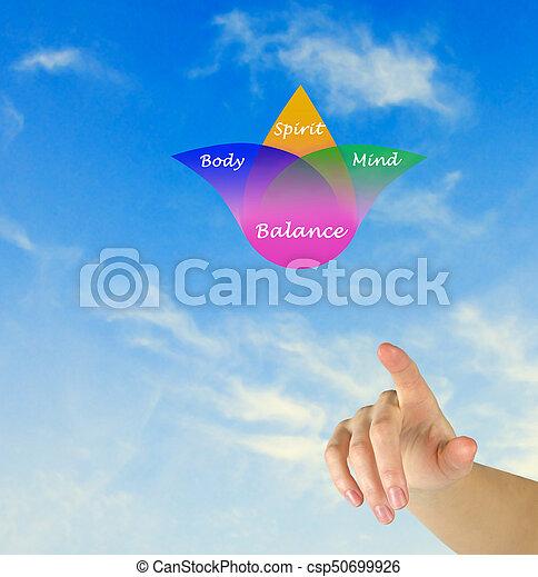 Cuerpo, espíritu, equilibrio mental - csp50699926