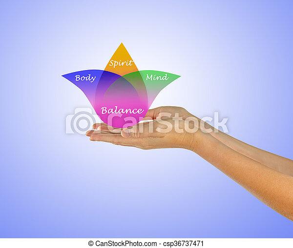 Cuerpo, espíritu, equilibrio mental - csp36737471
