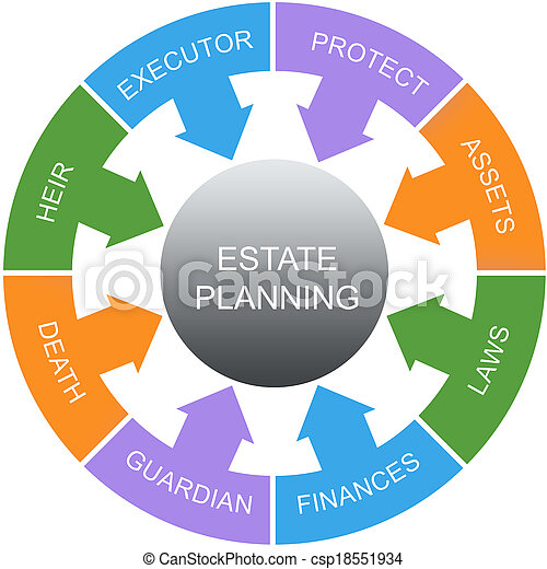 Estate Planning Word Circle Concept - csp18551934