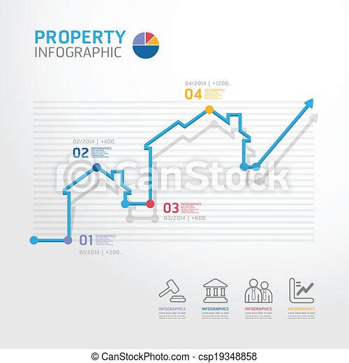 estilo, negócio, diagrama, vetorial, modelo, infographics, linha, propriedade - csp19348858