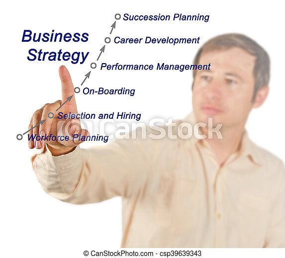 Estrategia de negocios - csp39639343