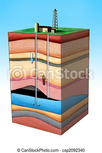 estrazione, olio - csp2092340