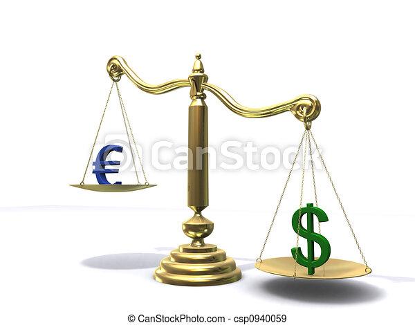 euro/dollar scale - csp0940059