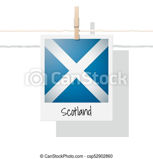 European country flag collection with photo of Scotland flag - csp52902860