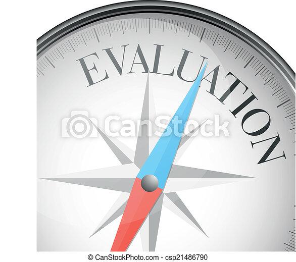 Evaluación de brújula - csp21486790