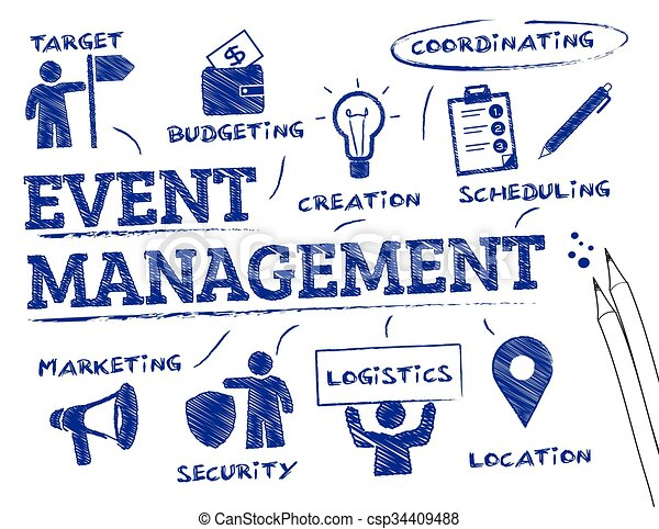 Event Management Concept Event Management Chart With