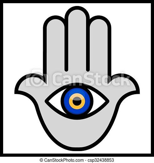 Evil Eye In Hamsa Hand Vector Illustration Of An Abstract Human