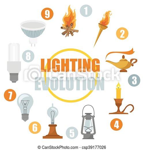 El ícono de iluminación. Evolución de la luz - csp39177026